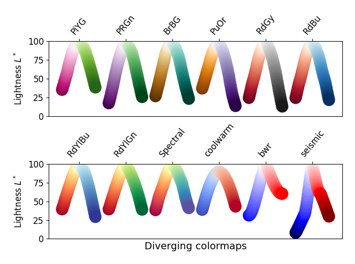 sphx_glr_colormaps_011