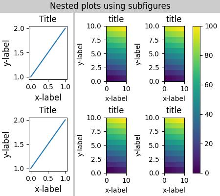constrained layout guide matplotlib 3 0 2 documentation