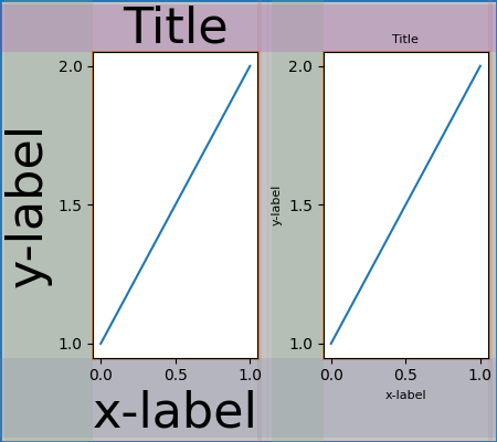 sphx_glr_constrainedlayout_guide_028