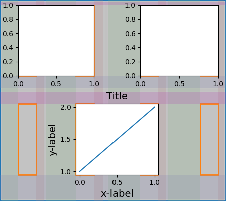 sphx_glr_constrainedlayout_guide_032