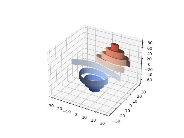 演示使用extend3d选项在3D中绘制轮廓(水平)曲线示例