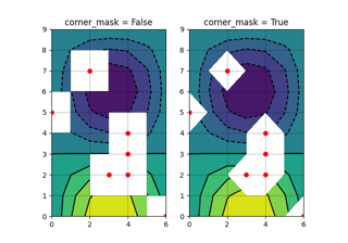 ../../_images/sphx_glr_contour_corner_mask_thumb.png