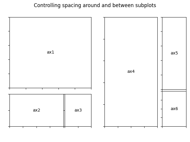 Controlling spacing around and between subplots