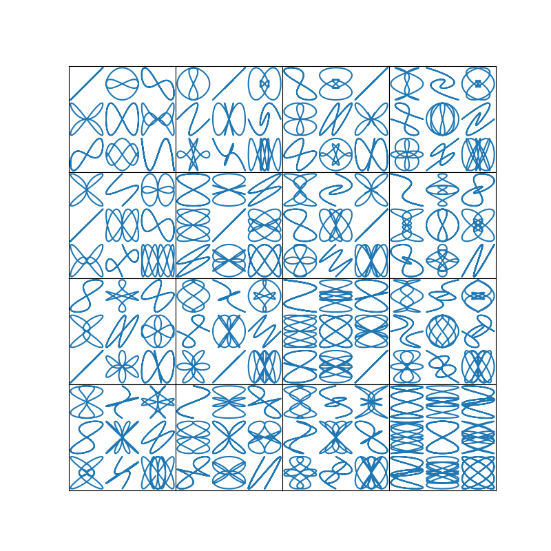 demo gridspec06