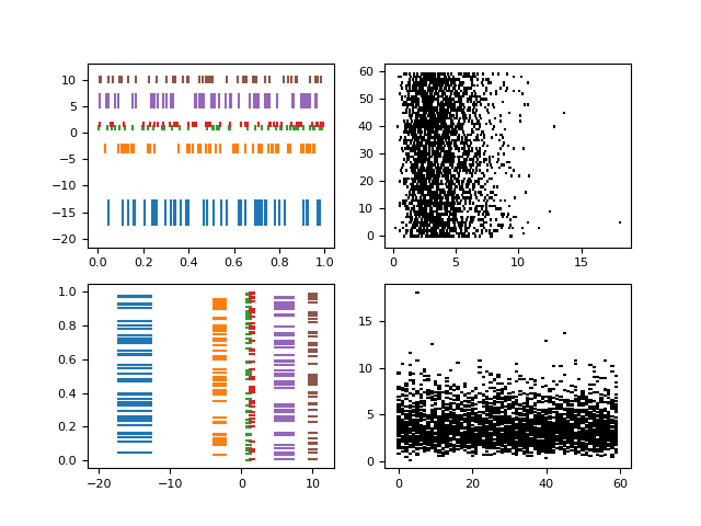 ../../_images/sphx_glr_eventplot_demo_001.png