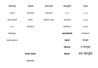 Fonts demo (object-oriented style)