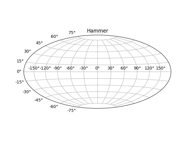 地理预测示例2