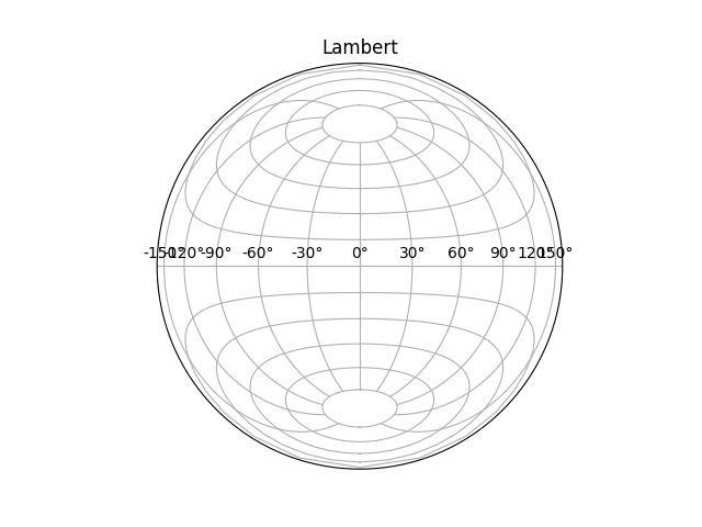 地理预测示例3