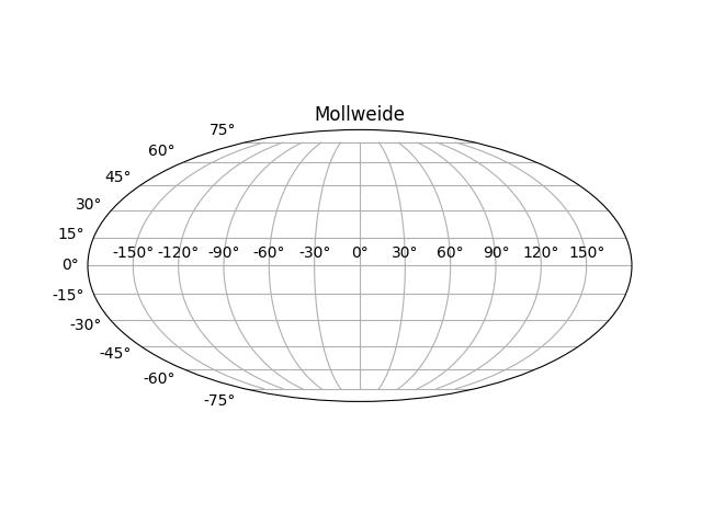 地理预测示例4