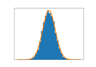 Matplotlib: Python plotting — Matplotlib 3 1 1 documentation