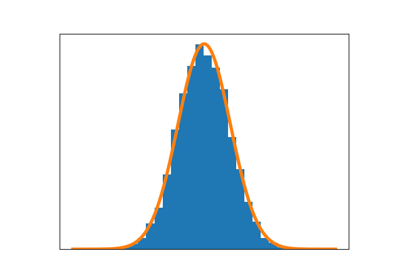 ../../_images/sphx_glr_histogram_thumb1.png