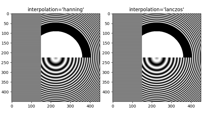 interpolation='hanning', interpolation='lanczos'