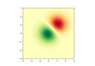 matplotlib pyplot imread — Matplotlib 3 0 2 documentation