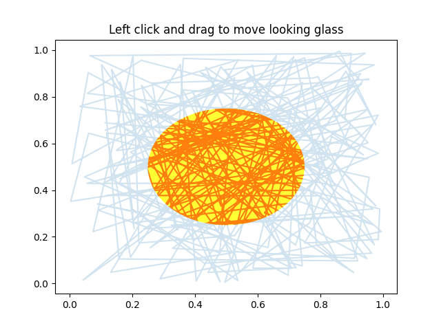 Left click and drag to move looking glass