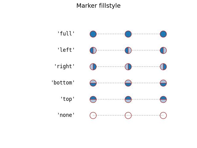 带有MathText的自定义标记图示