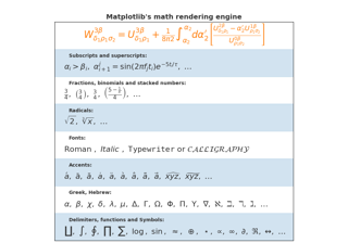 ../_images/sphx_glr_mathtext_examples_thumb.png