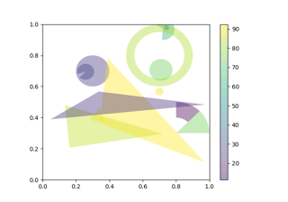 matplotlib patches Circle — Matplotlib 3 0 2 documentation