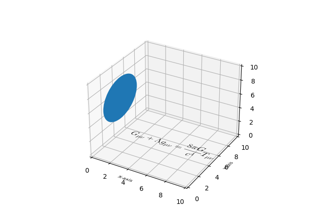 Draw flat objects in 3D plot