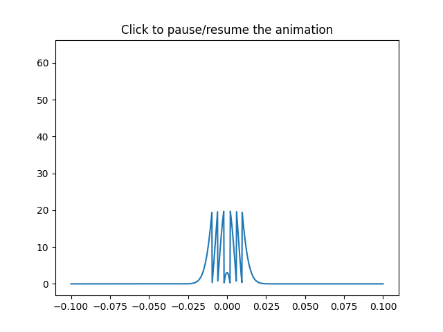 Click to pause/resume the animation