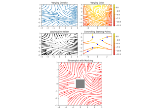 ../../_images/sphx_glr_plot_streamplot_thumb.png