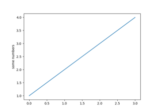 Pyplot Simple