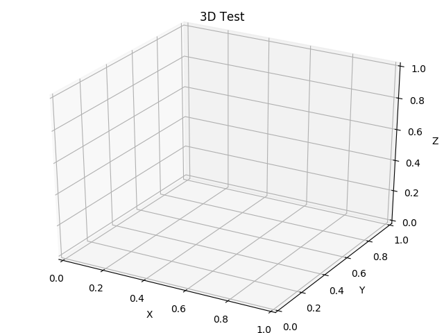 3D animation — Matplotlib 2 1 2 documentation