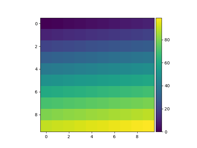 ../../_images/sphx_glr_simple_colorbar_001.png