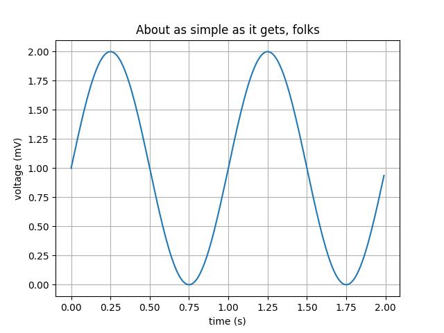 Sample Plots In Matplotlib Matplotlib 3 0 0 Documentation