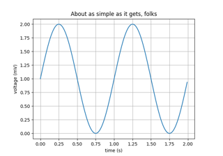 ../../_images/sphx_glr_simple_plot_thumb.png