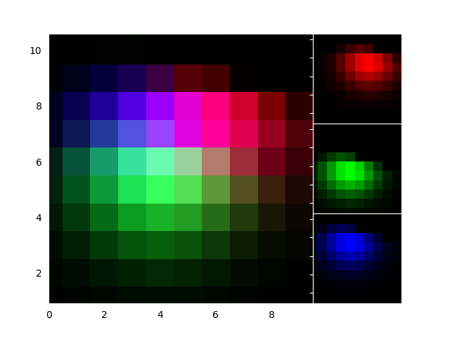 ../../_images/sphx_glr_simple_rgb_001.png