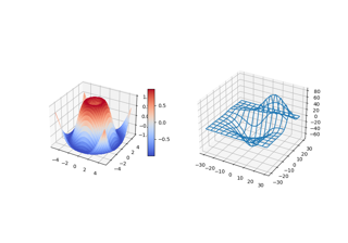3D plots as subplots