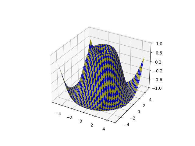 三维曲面(棋盘格)示例