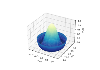 3D surface with polar coordinates