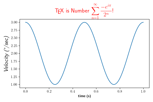 \TeX\ is Number $\displaystyle\sum_{n=1}^\infty\frac{-e^{i\pi}}{2^n}$!