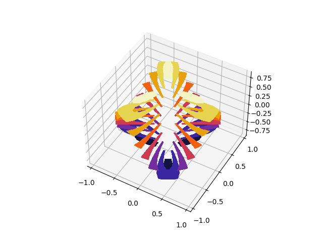 三角形三维填充等高线图示例