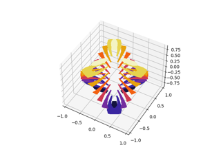 Triangular 3D filled contour plot