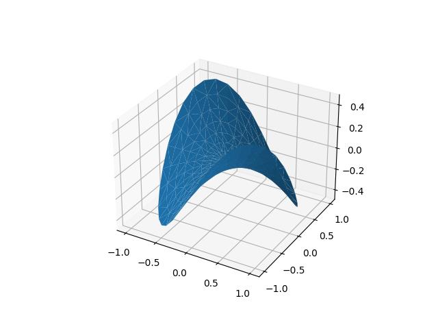 三角三维曲面示例
