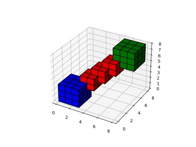 三维体素/体积绘制示例