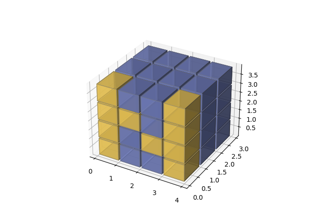 3D voxel plot of the numpy logo