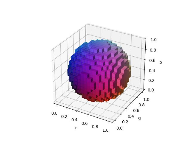 带有rgb颜色的3D体素/体积图示例