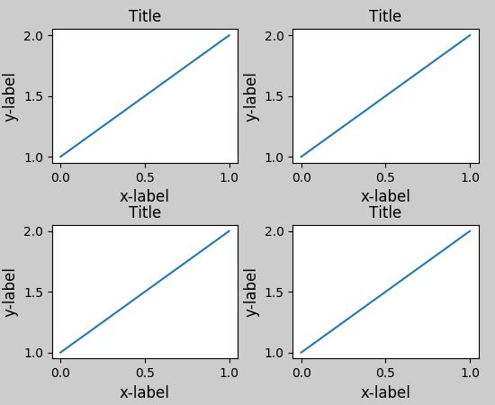 Tight Layout guide — Matplotlib 2 0 2 documentation
