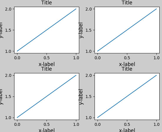 Tight Layout guide — Matplotlib 2 0 2 documentation
