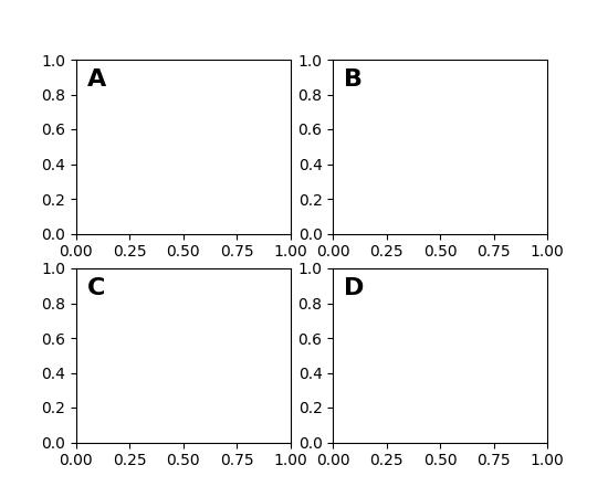 Transformations Tutorial — Matplotlib 2 0 2 documentation