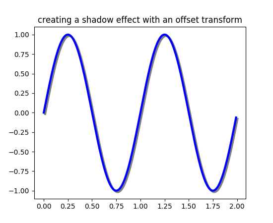 ../_images/transforms_tutorial-5.png