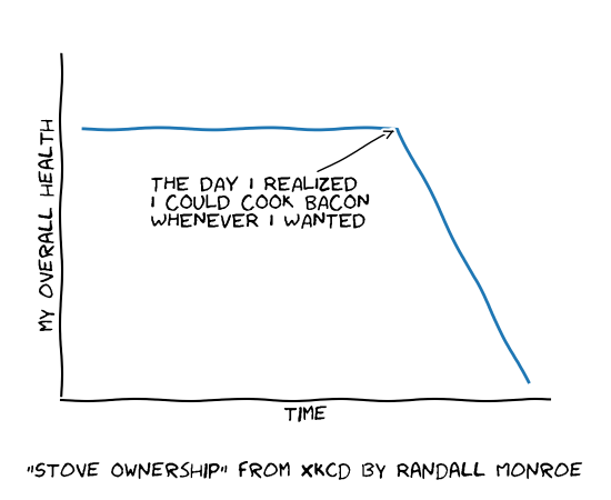 ../_images/xkcd_001.png