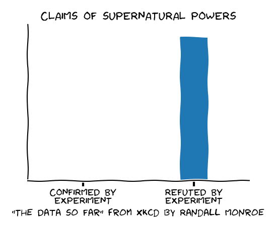 ../_images/xkcd_01.png