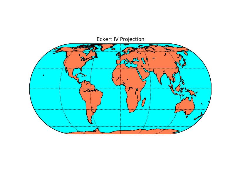 Eckert IV Projection — Basemap Matplotlib Toolkit 1 2 1