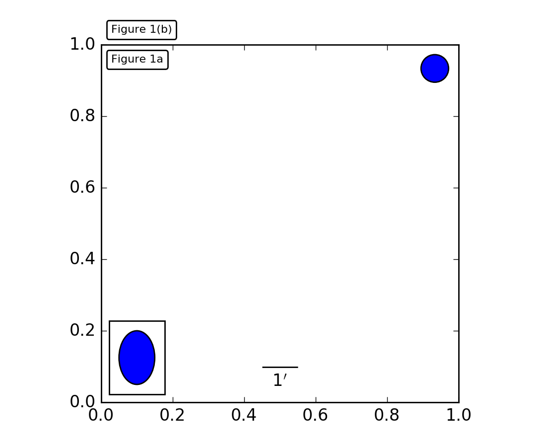 matplotlib case in point simple essay