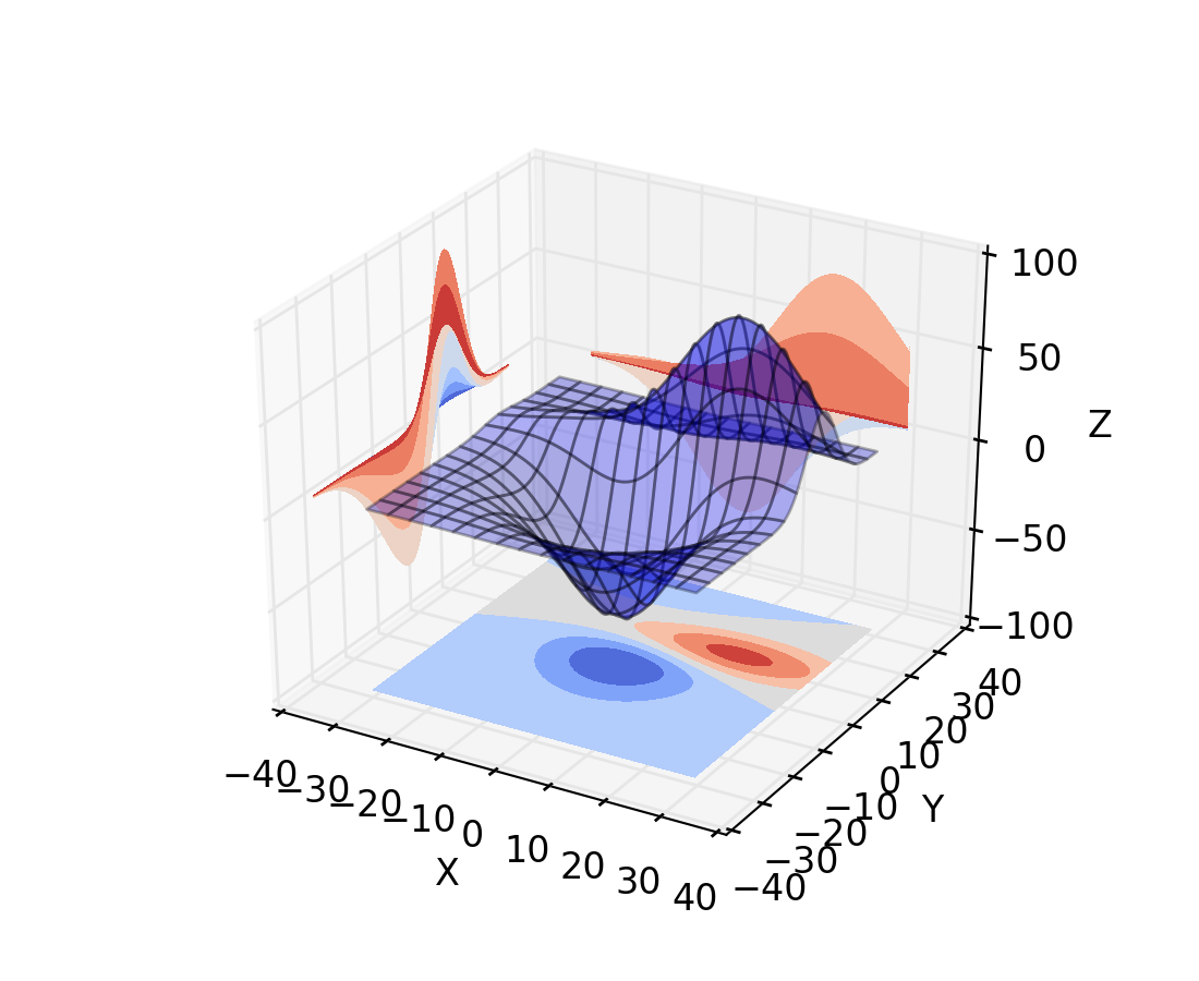 Drawing Lines With Three Js : Heatmap how to draw contour plot with three js stack