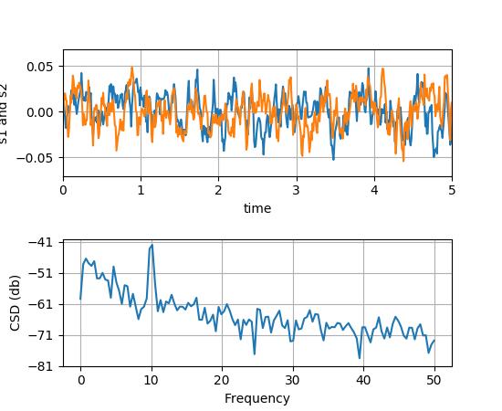 pyplot — Matplotlib 2 0 2 documentation